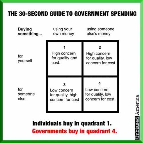 spending-chart